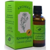 Aromax Körömápoló olaj teafaolajos 10 ml